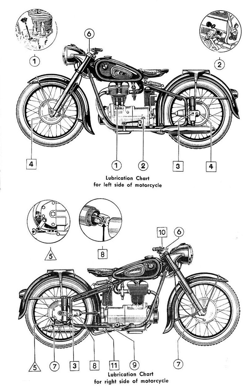 1954 Bmw R25 3 2 Wiring Diagram