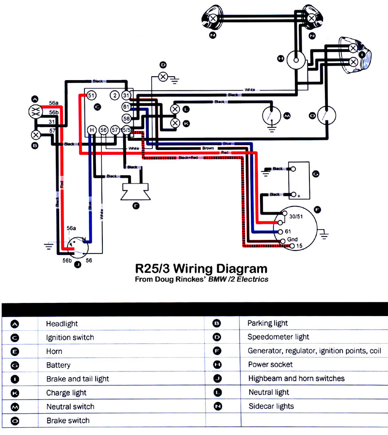 bmw r51 3 wiring diagram wiring diagrambmw r25 3 wiring diagram wiring diagram1954 bmw r25 3bmw r25 3 wiring diagram 3