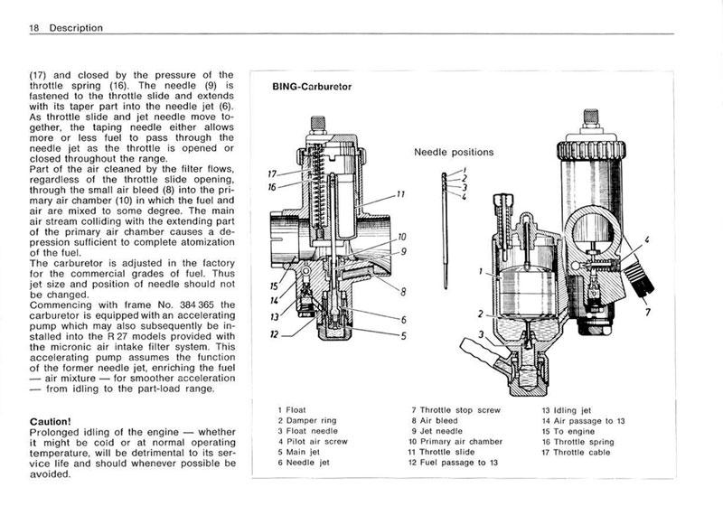 Bmw Bing carburetor manual