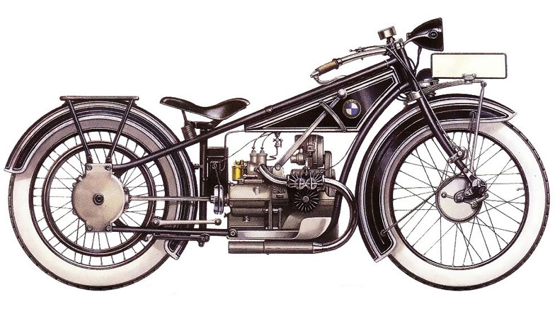 bmw r32 the bmw r32 motorcycle diagram above was a 500 cc cycle designed by max friz below is an exploded view of the r32 engine