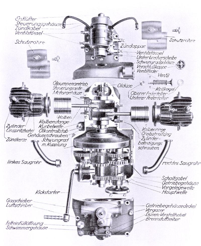 bmw r32 bmw boxer engine diagram bmw boxer engine diagram bmw boxer engine diagram bmw boxer engine diagram